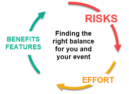 risks benefits