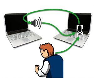 laptops sound feedback loop example 2