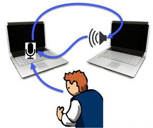 laptops sound feedback loop example