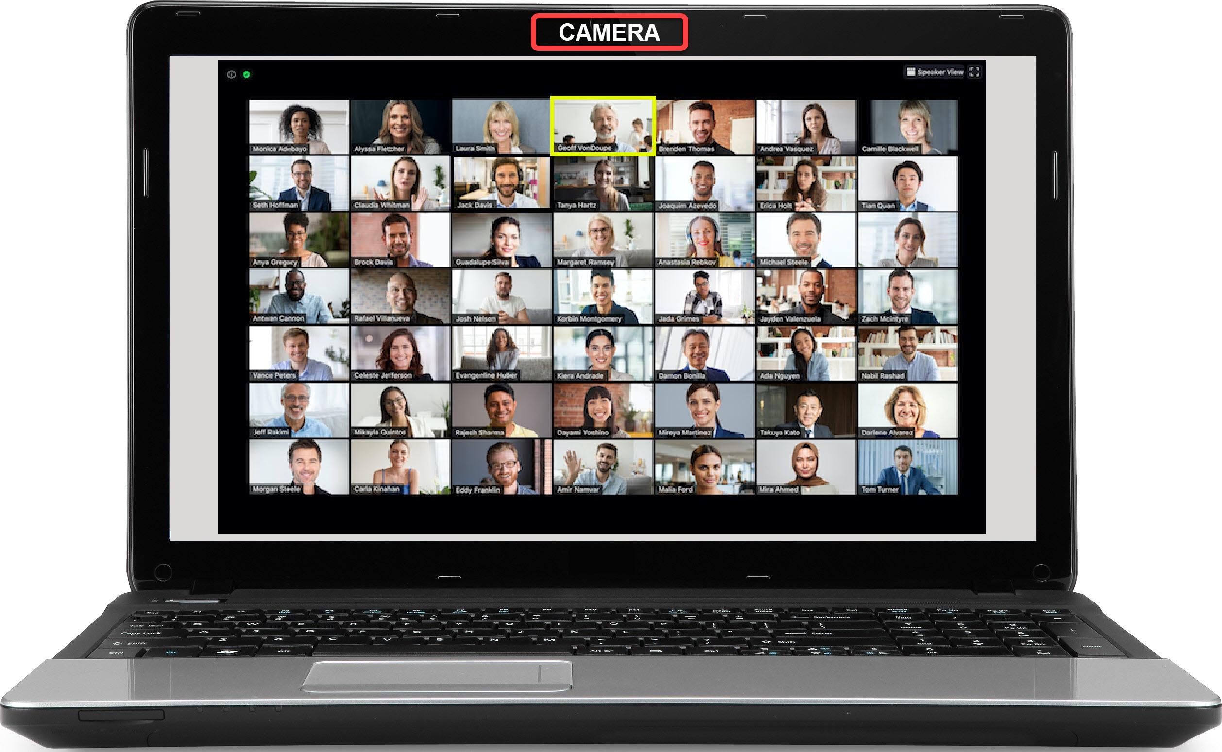 Zoom eye contact - 50 videos